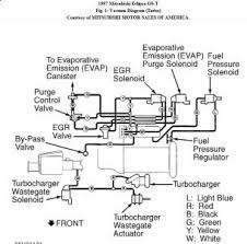 1997 mitsubishi eclipse turbo vacuum hose routing engine 2g Gst Wiring Diagram thank you for the donation turbo waste gate solenoid is mounted on top back section of air cleaner this is the only vacumn diagram i can find in our Light Switch Wiring Diagram