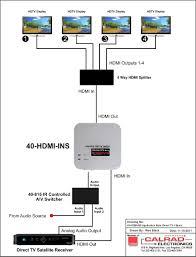 wiring diagram for direct tv efcaviation com adorable directv genie with