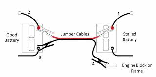 similiar jump start diagram keywords jump start 24v battery diagram moreover jump start car battery diagram