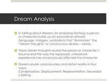 essay dream popular dissertation abstract proofreading website essay dream