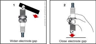 Proper Gapping Instructions