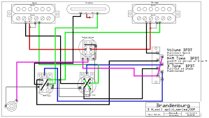potential wiring diagram for hhh strat now if you use an on on on dpdt instead of a push pull you can do it all in one switch series split parallel now i did wire the humbuckers in series