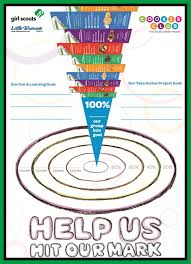 Goal Tracking Poster Related Keywords Suggestions Goal
