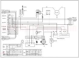 wiring diagrams for sunl quad 110 diy enthusiasts wiring diagrams \u2022 Sunl 4 Wheeler Wiring Diagram at Wiring Diagram For Sunl Quad