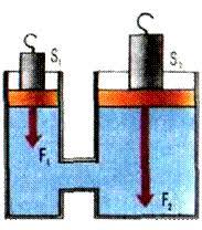 ФІЗИКА В ПОБУТІ refine За таким принципом працюють і інші пристрої наприклад гідравлічні машини У