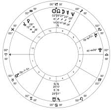 Solar Eclipse Natal Chart Eclipses A Meeting With Destiny Astrodienst