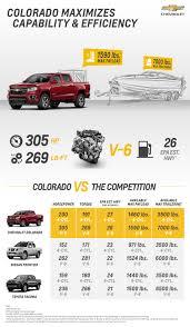 2015 Chevrolet Colorado Does More