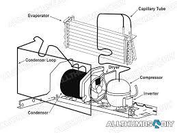 Ge dishwasher parts diagram ge profile side by side refrigerator