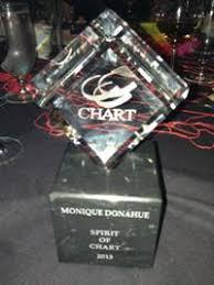 Educational Institutes Monique Donahue Receives 2013 Spirit