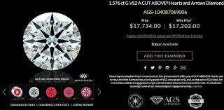 Ring Color And Clarity Chart Buying A 1 5 Carat Diamond Ring Read This Guide First