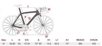 Road Bike Cycling Forums