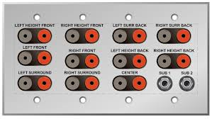 home theater wall plate. 11.2 home theater speaker and sub woofer wall plate