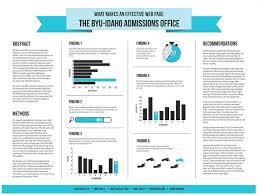 Creative Research Poster Google Search Scientific Poster