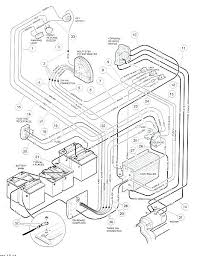 automobile wiring diagram and full size of wiring to read automotive 1998 Ford Ranger Wiring Diagram automobile wiring diagram in addition to thanks for using car wiring diagrams online