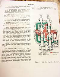 case 540 wiring diagram wiring diagram datasource case 1830 wiring diagram wiring diagram new case 540 wiring diagram