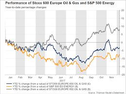 Stock Market News Energy Stocks A Short Term Tactical