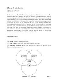 the structure of descriptive essay college