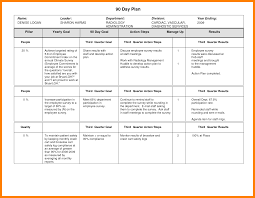 30 60 90 Day Action Plan Template New 24 24 24 Day Sales Plan Template Professional Template 4