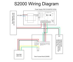 burglar alarm wiring diagram pdf awesome burglar alarm wiring diagram pdf rate wiring diagram for house