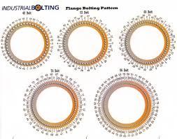 Flange Bolt Pattern Chart Flange Bolting Patterns 2 Industrial Torque Tools