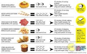 chinese new year goodies calories chart pin by martita kee on calories calorie counting nutrition