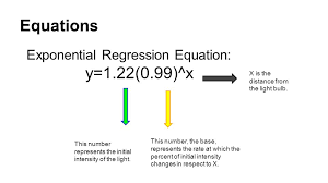 8 equations exponential regression