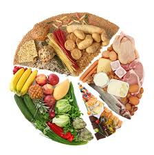 Databases Databases Nutritional Science Libguides At University