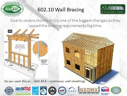 Common Sense Building Exterior Wall Sheathing 101