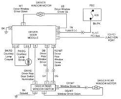 rear window wiring diagram 2003 grand prix data wiring diagrams \u2022 2001 grand prix gtp wiring diagram rear window wiring diagram 2003 grand prix wire center u2022 rh 144 202 61 13 2003 impala wiring diagram 2003 ram 2500 wiring diagram