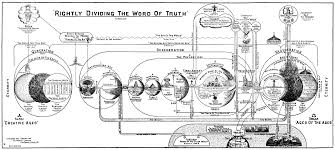 Plan Of Salvation Chart With Scriptures Bible Prophecy Charts Rapture Forums