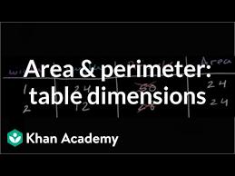 Area & perimeter word problem: table (video)   Khan Academy