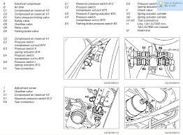 mercedes benz vario wiring diagram mercedes wiring diagrams online mercedes vario wiring diagram mercedes discover your wiring
