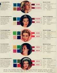 A Makeup Colour Chart From The 50s 1940s Makeup Retro