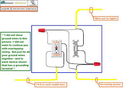 light switch and outlet wiring diagram wiring a light switch and Gfci Wiring Diagram Feed Through Method how do i connect a gfci outlet to a single pole light switch? light switch NEC GFCI Wiring-Diagram