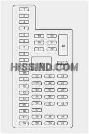 ford f350 fuse diagram awesome 2004 ford f550 fuse box diagram ford f350 fuse diagram great ford f 350 fuse box layout ford e 150 fuse diagram