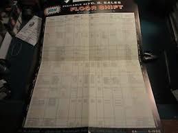 Details About Vintage 1963 Floor Shift Conversion Kit Wall Chart Ansen Fenton Hurst Foxcraft