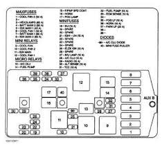 wiring diagram for chevy venture 2004 the wiring diagram 2000 chevy venture power window wiring diagram nodasystech wiring diagram