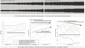 Uad Comparison Chart To The Limit Dynamic Range And The Loudness War