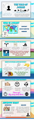 38 Best People Of The Old Testament Images On Pinterest Editor