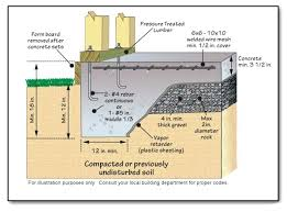plans slab foundation concrete finished floor grade small house plans on