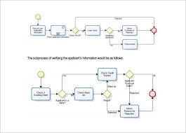 excel flow chart process flow diagram template process flow chart template 9 free