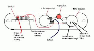 squier standard stratocaster wiring diagram wiring diagram Fender Squier Stratocaster Wiring Diagram squier wiring diagram fender american standard strat fender squier strat wiring diagram