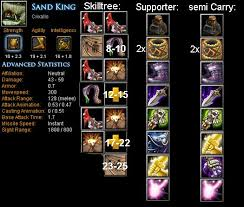 dota item build