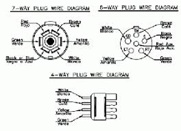 wells cargo trailer wiring diagram wiring diagram wiring diagram for cargo trailers image about
