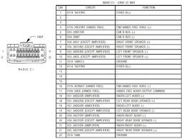2000 dodge neon wiring schematic wiring diagram 2000 dodge wiring diagrams auto diagram schematic