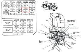 97 cadillac deville fuse box diagram awesome details gallery best 2007 Cadillac DTS Climate Control 97 cadillac deville fuse box location ford f series xiii