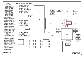 fuse diagram for 2005 vibe wiring diagram sample fuse diagram for 2005 vibe wiring diagram mega fuse diagram for 2005 vibe