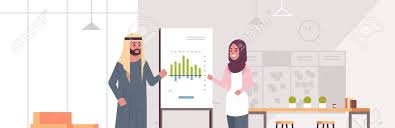 How To Make A Flip Chart Presentation Arabic Coworkers Presenting Financial Graph On Flip Chart Board