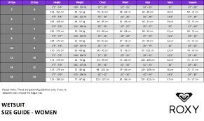 Roxy Wetsuit Size Chart Thewaveshack Com