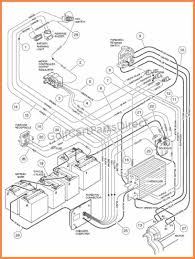 14 club car wiring diagram 48 volt cable harness and